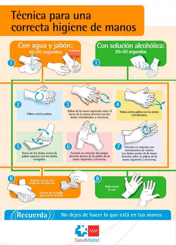 OPETUR - Tecnica para una correcta higiene de manos